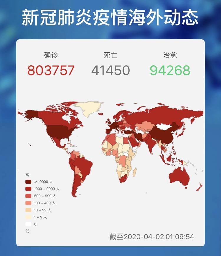 世界地图彻底变红了~每天五万例递增,不知道什么时候是个尽头
